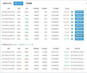 仮想通貨短期トレード4日目