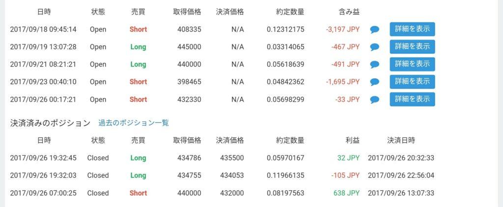 仮想通貨短期トレード9日目