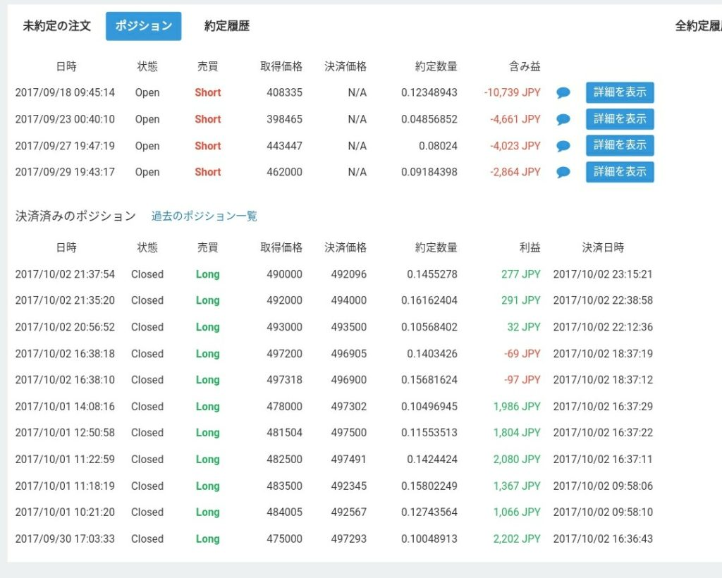 仮想通貨短期トレード15日目