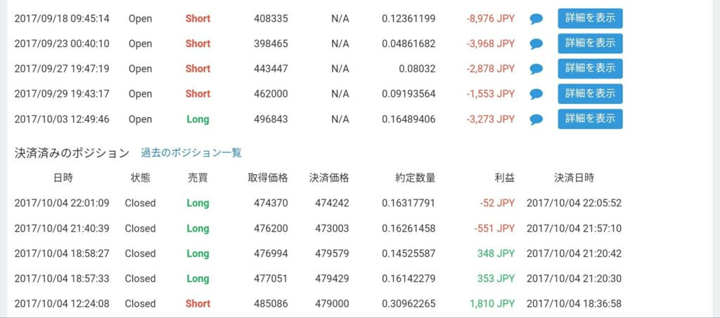 仮想通貨短期トレード17日目