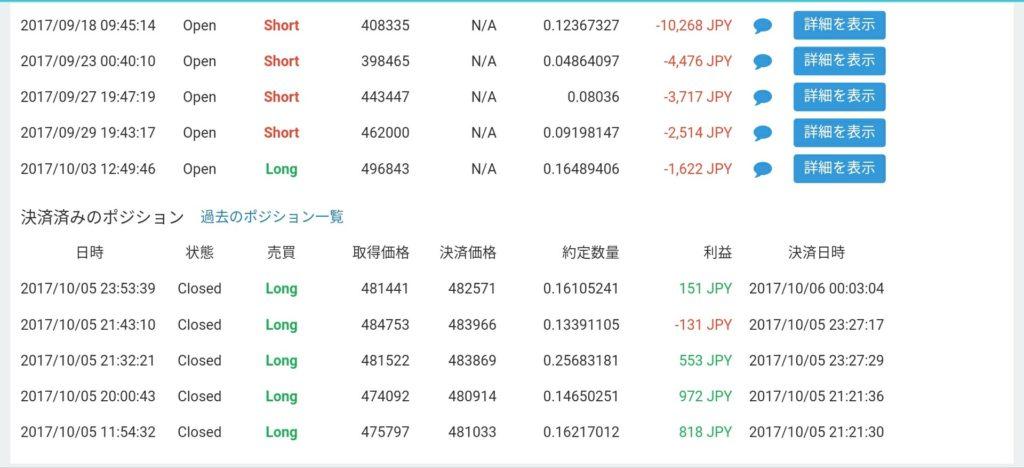 仮想通貨短期トレード18日目