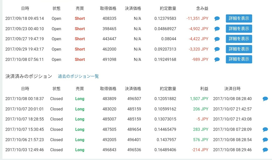 仮想通貨短期トレード20日目
