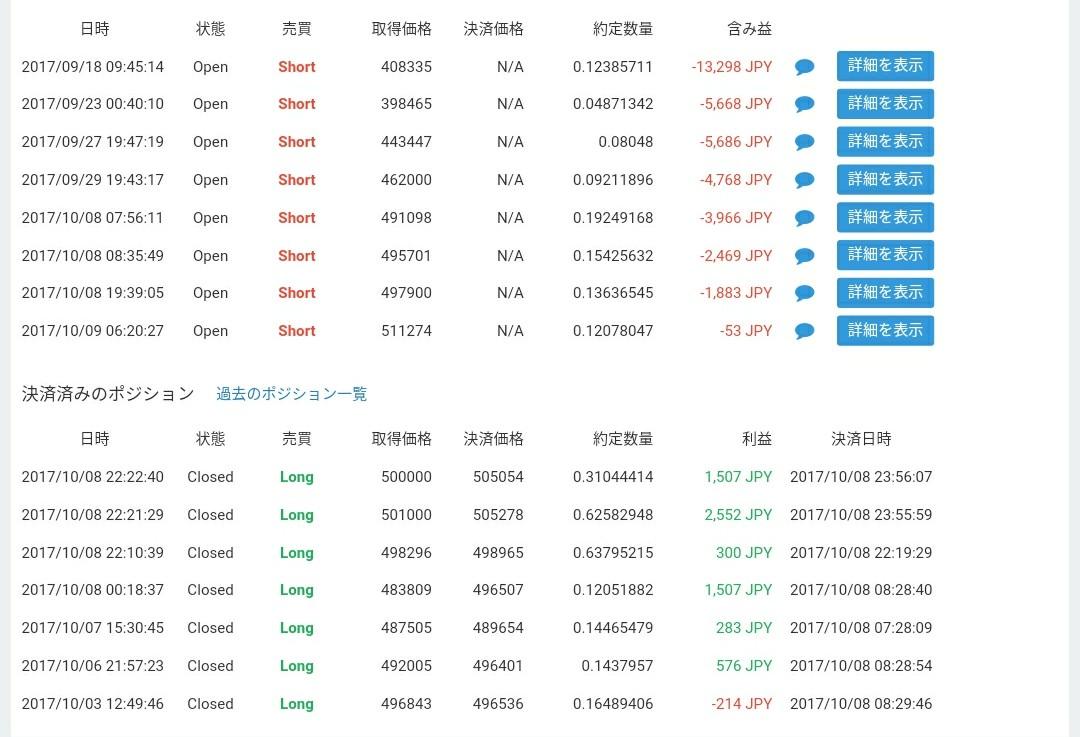 仮想通貨短期トレード21日目