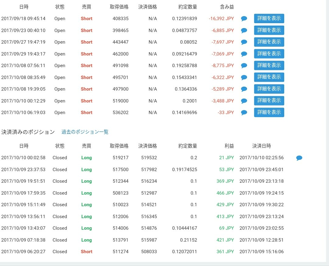 仮想通貨短期トレード22日目