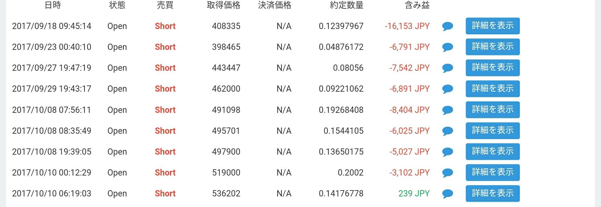 仮想通貨短期トレード23日目