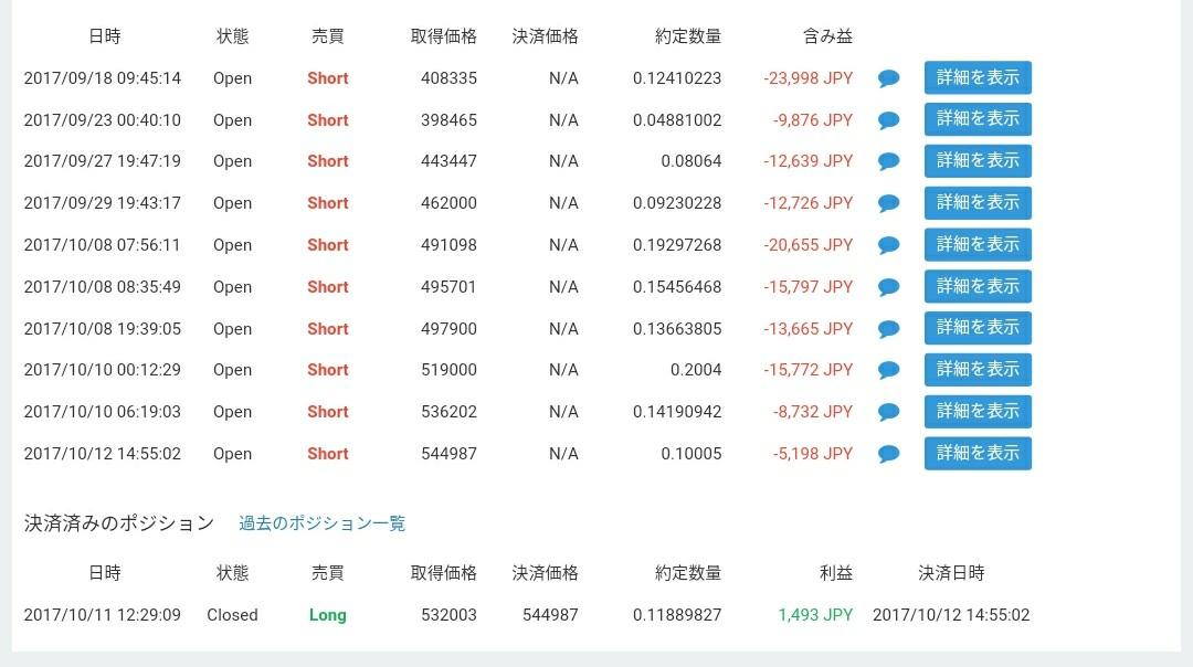 仮想通貨短期トレード25日目