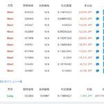 【仮想通貨FX26日目】証拠金維持率がバルス!( ;∀;)